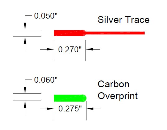 Silver Trace and Carbon Overprint Diagram